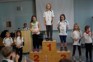 2008 weiblich:  1.Romy Grasser  2.Nora Vecsey 3.Luise Michalitsch  4.Leonie Krische 5.Julia Gritz 6.Emma Schweiger 7.Flora Diechler