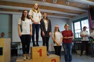Allgemeine Klasse: 1.Franziska Weiermair 2.Christina Dröscher 3.Tamara Streibl 4.Anna Gerhart 5.Eva Krische
