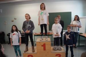 2009 weiblich: 1.Platz Lena Zeiler, 2.Platz Greta Becsey, 3.Platz Dorka Pinter, 4.Platz Miriam Saraya, 5.Platz Sandra Winkler, 6.Platz Kiara Schitter