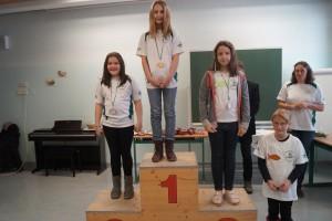 2008 weiblich: 1.Platz Romy Grasser, 2.Platz Luise Michalitsch, 3.Platz Nora Vecsey, 4.Platz Leonie Krische