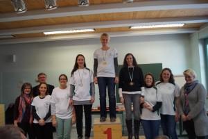 Masters weiblich: 1.Platz Dr.Saraya Martina, 2.Platz Elisabeth Koch, 3.Platz Tanja Sonnleitner, 4.Platz Claudia Bäckenberger, 5.Platz Gertraud Weiermair, 6.Platz Dr.Steiner Katharina, 7.Platz Eva Krische, 8.Platz Dr.Marak Birgitta, 9.Platz Ing.Markolin Susanne, 10.Platz Mürzl Marlies